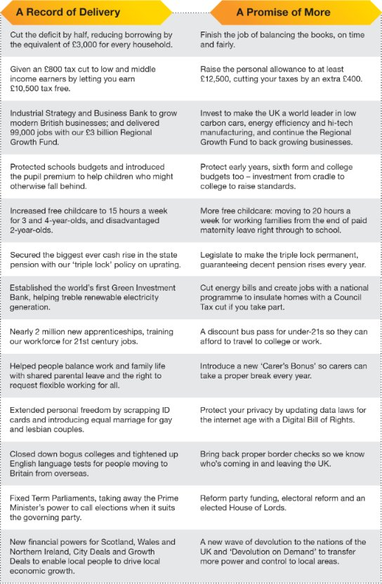 Liberal Democrat Pre-Manifesto 2015