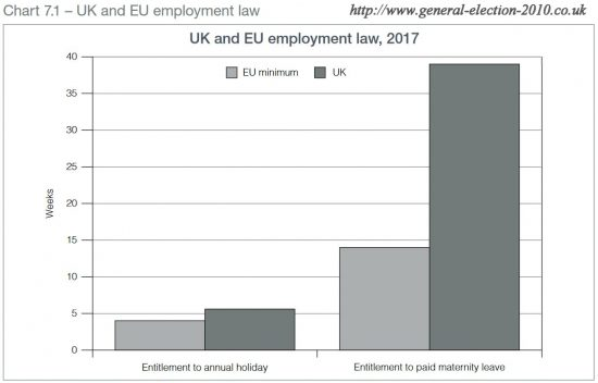 UK and EU Employment Law, 2017