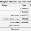 UK Alternative Vote AV Referendum 2011